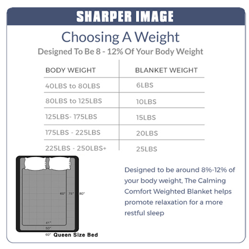 Calming Comfort Weighted Blanket Size And Weight Chart