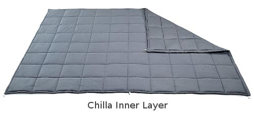 How to Choose the Weight of the Weighted Blanket?