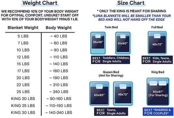 Luna Blanket weight & size chart